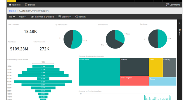 Microsoft's Releases Power BI Report Server Software