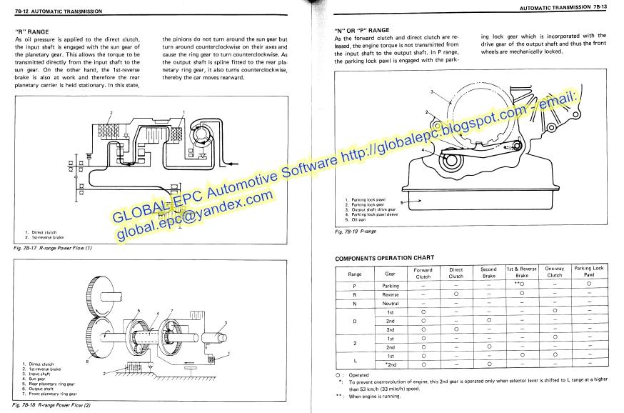 Auto Moto Repair Manuals  Suzuki Swift Gti 1300 Workshop Repair Manual And Wiring Diagrams