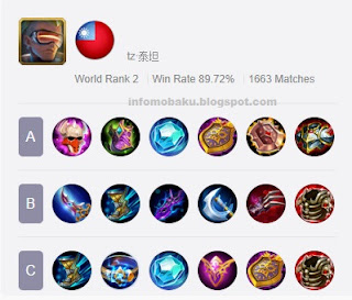 Mobile Legends Build Akai Top Player Global