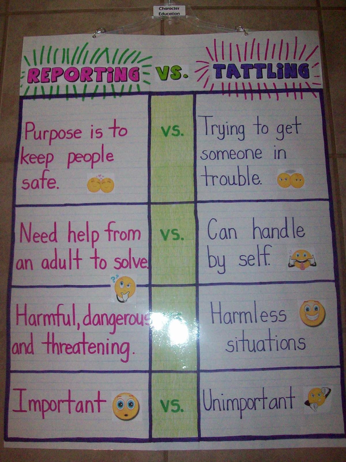 Teaching With Terhune Anchor Charts