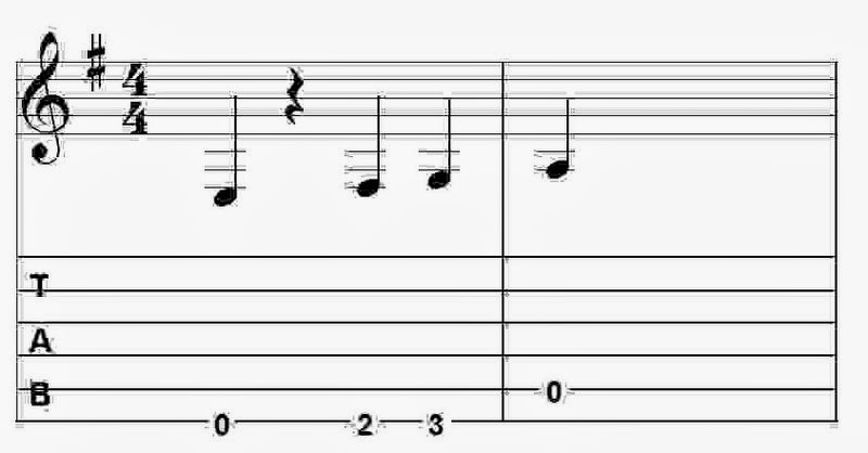 Tablatur og noder der viser basløbet fra Em til Am