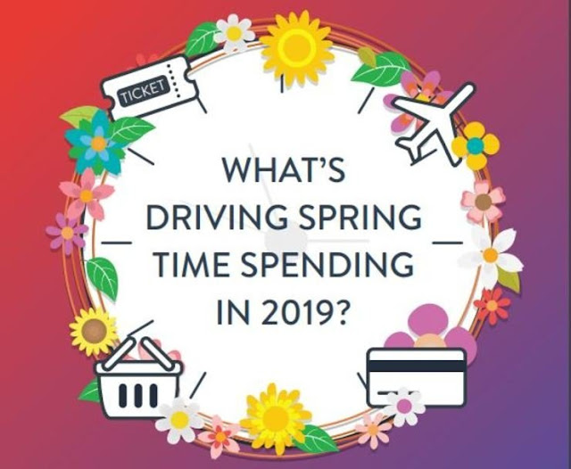 How to benefit from Spring Consumer Trends now