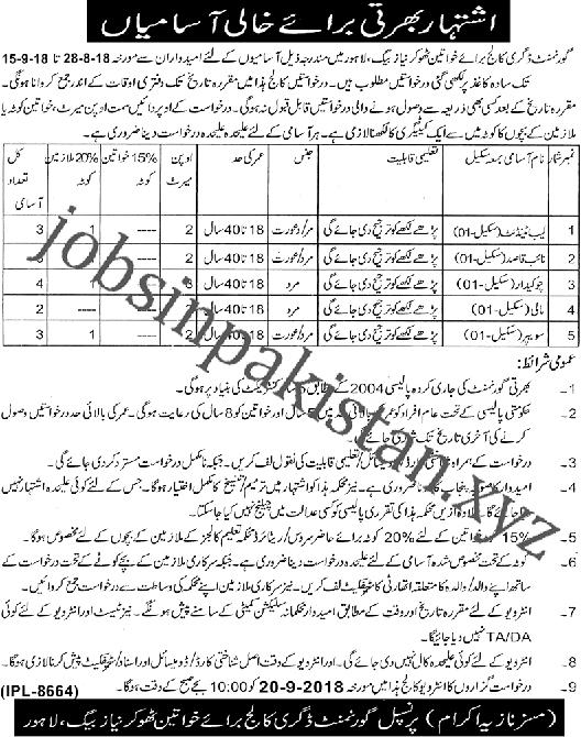 https://www.jobsinpakistan.xyz/2018/08/government-college-jobs-in-lahore-2018.html