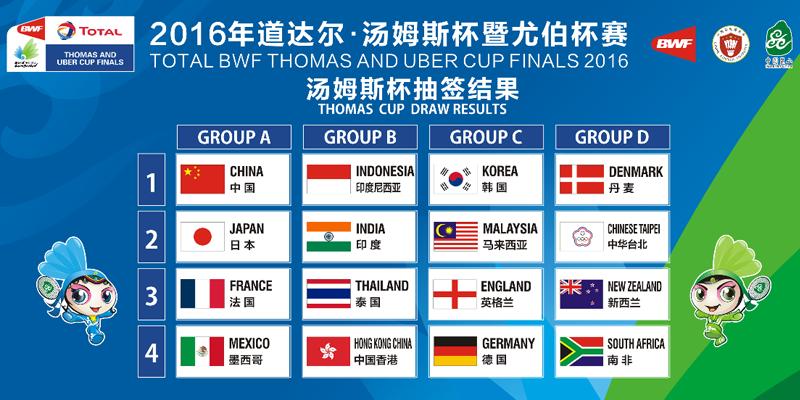 Kumpulan Piala Thomas 2016