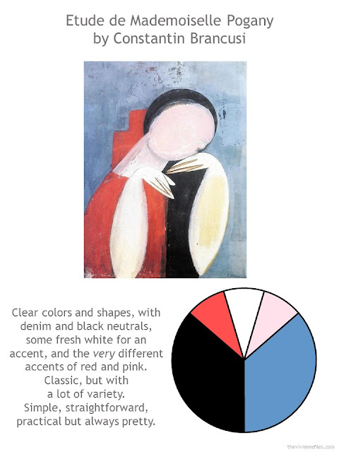 Etude de Mademoiselle Pogany by Constantin Brancusi with style guidelines and color palette