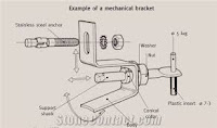 مقاول حجر تركيب ميكانيكي تنفيذ مشاريع بالباطن