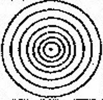 Sakwala Chakraya Central element, seven concentric circles with dot in center