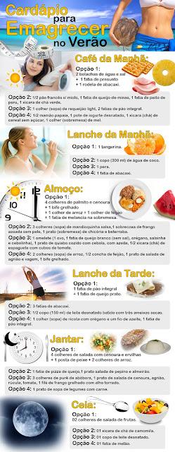 7 Dicas para Perder Peso e Conquistar a Boa Forma