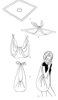 Kumaştan Çanta Yapımı