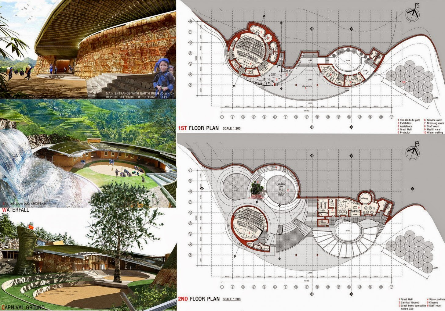 sinh viên kiến trúc tiêu biểu