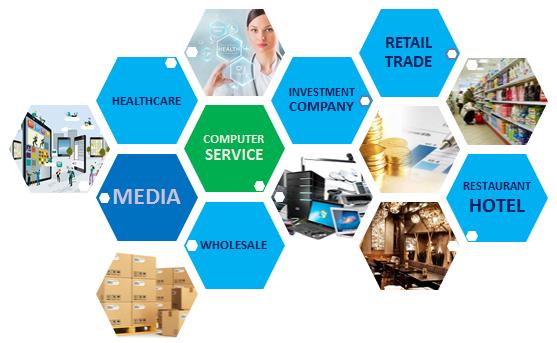 Daftar saham sektor trade, service, dan investment