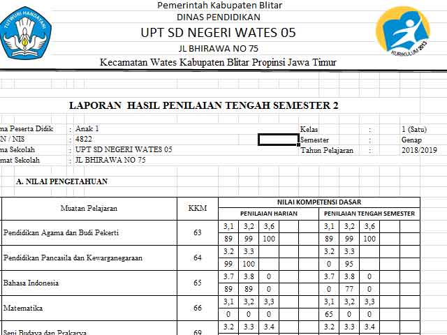 raport pts tanpa deskripsi