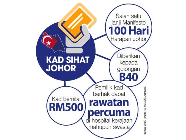 Permohonan Kad Sihat Johor 2018