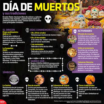 El Día de Muertos