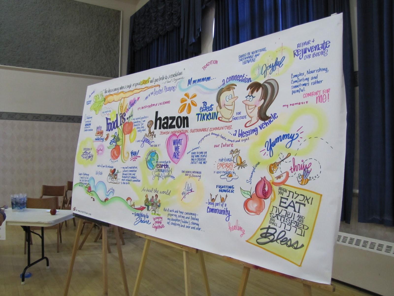 Just Call Me Chaviva: A Hazon Food Summit Recap