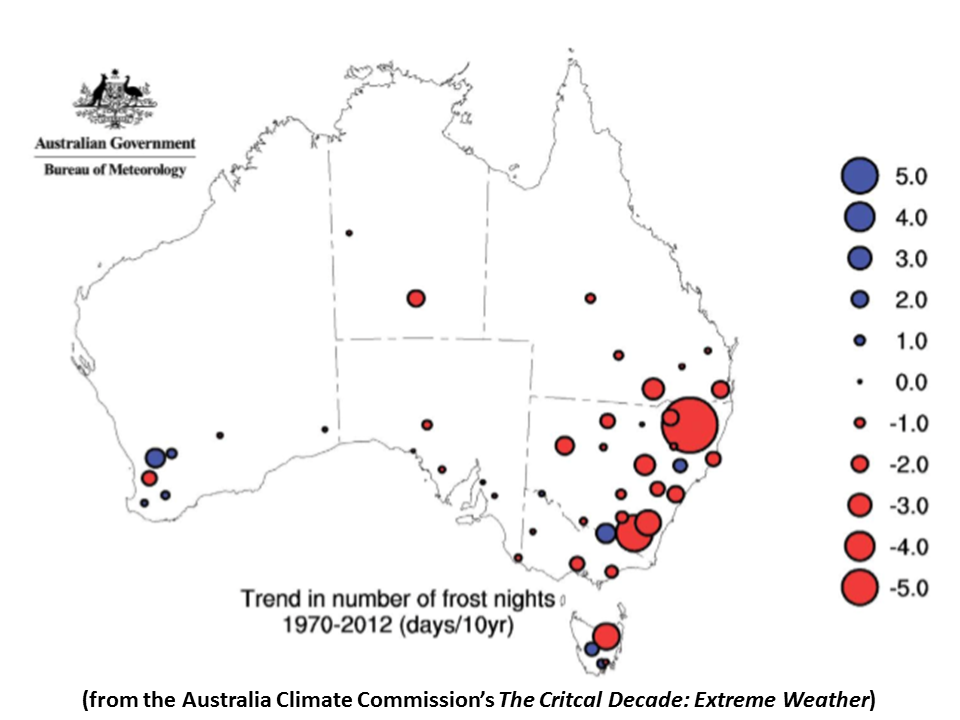 NewEnergyNews: TODAY'S STUDY: CLIMATE CHANGE IN AUSTRALIA