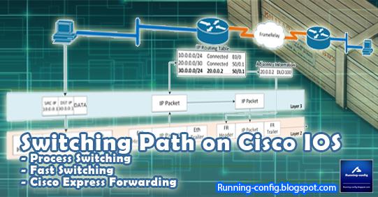 show running-config: ทำความรู้จักกับ Switching Path บน Cisco