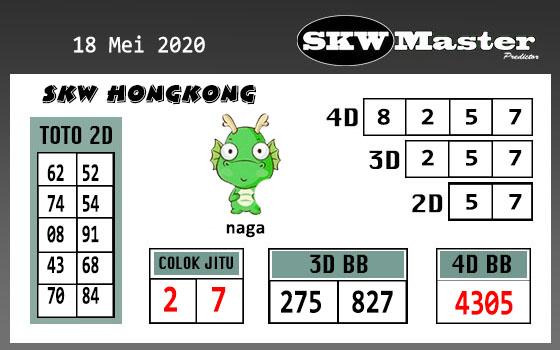 skw master hongkong