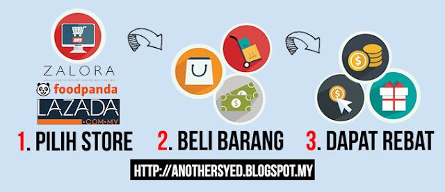 Tiga Langkah Mudah Menggunakan Shopback
