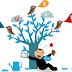 Cara Kerja Social Media Marketing