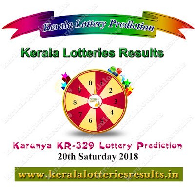 keralalotteriesresults guessing, keralalotteriesresults.in prediction, kerala lottery karunya plus guessing, kerala lottery guessing, kerala lottery result today guessing, kerala lottery three digit result, kerala lottery prediction, kerala lottery pondicherry guessing number, kerala lottery lucky number today karunya, kerala lottery tomorrow result, kerala lottery lucky number today 20.1.2018, kerala lottery prediction 20 01 18, kerala lottery guessing 20-01-2018