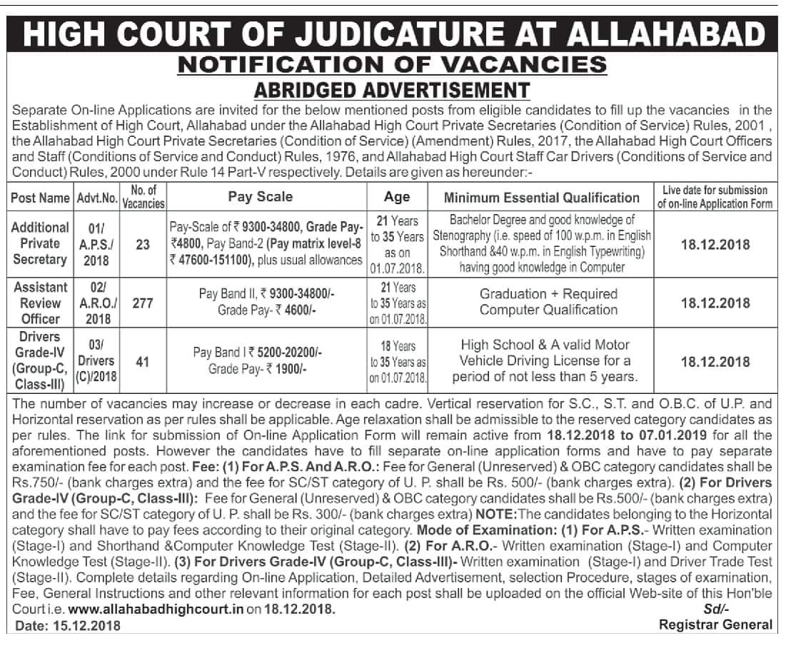 UPHC Allahabad Govt Jobs 2019 341 Drivers, Additional