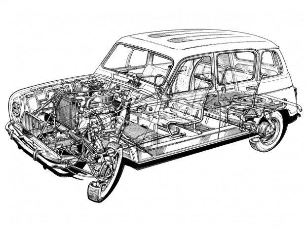 LeoSuperCars: Renault 4L: a história do maior rival do