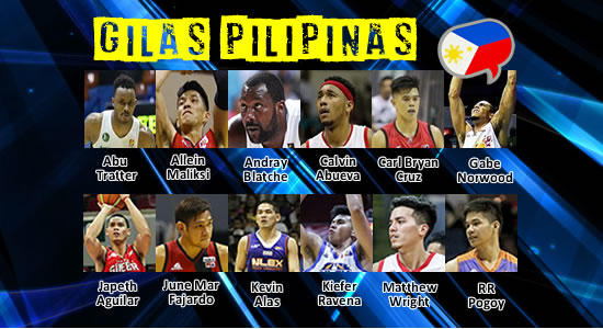 List of Leading scorers Gilas Pilipinas vs Australia 2018 FIBA World Cup Qualifiers