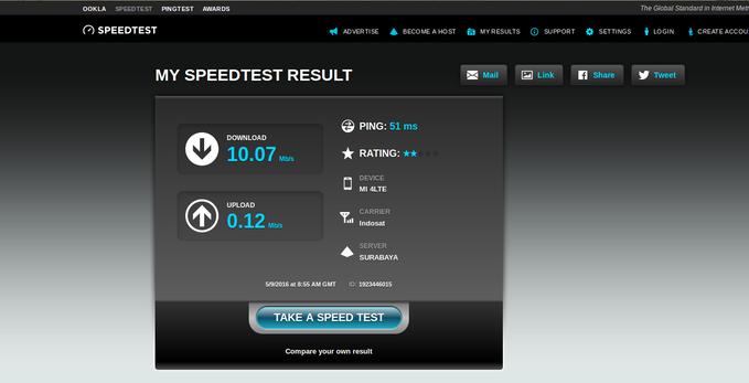 Perbandingan Paket Internet 4G Yang Termurah dan Ekonomis ...