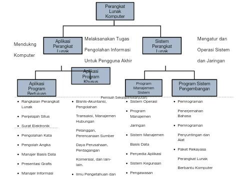 Sistem perangkat lunak keuangan perdagangan ion