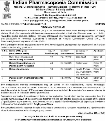 Indian Pharmacopoeia Commission Recruitment 2017 ipc.gov.in