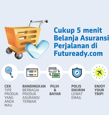 asuransi perjalanan futuready