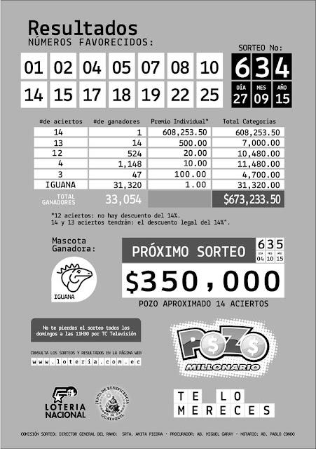 numeros ganadores pozo millonario sorteo 634