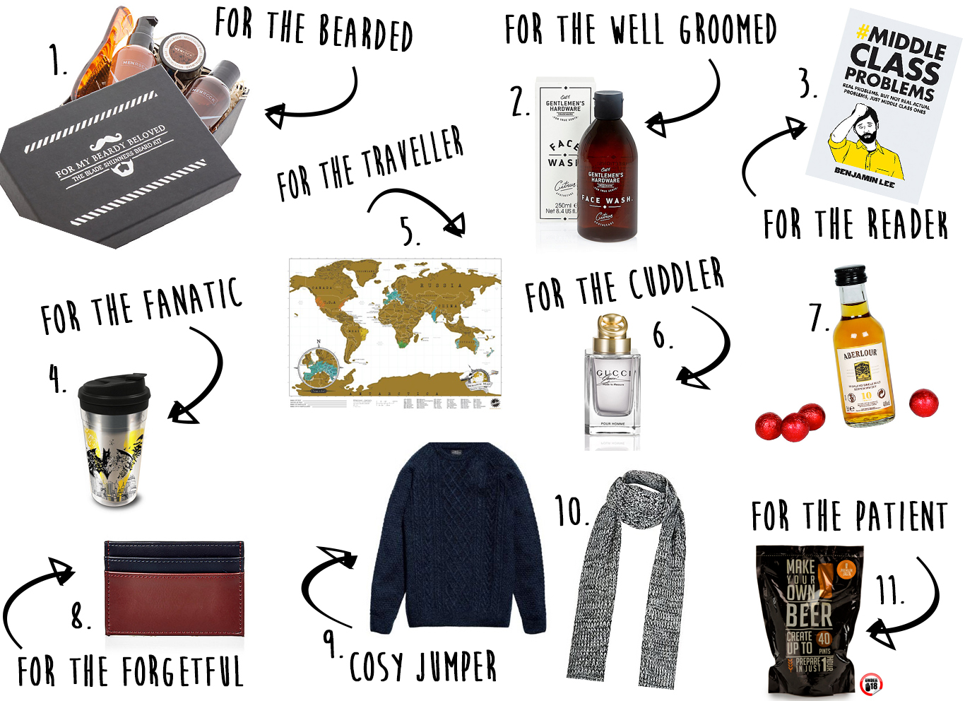Christmas Gift Guide Ideas For Him