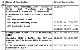 SSC CPO Admit Card 2018-19