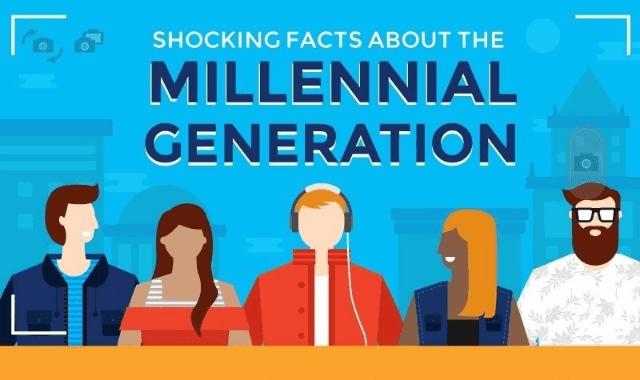 Shocking Facts About Millennials