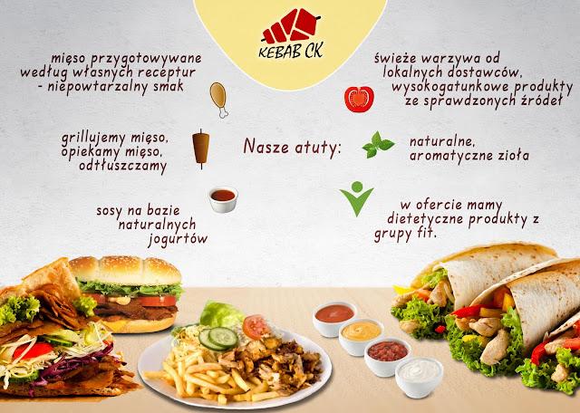Kebab Kielce