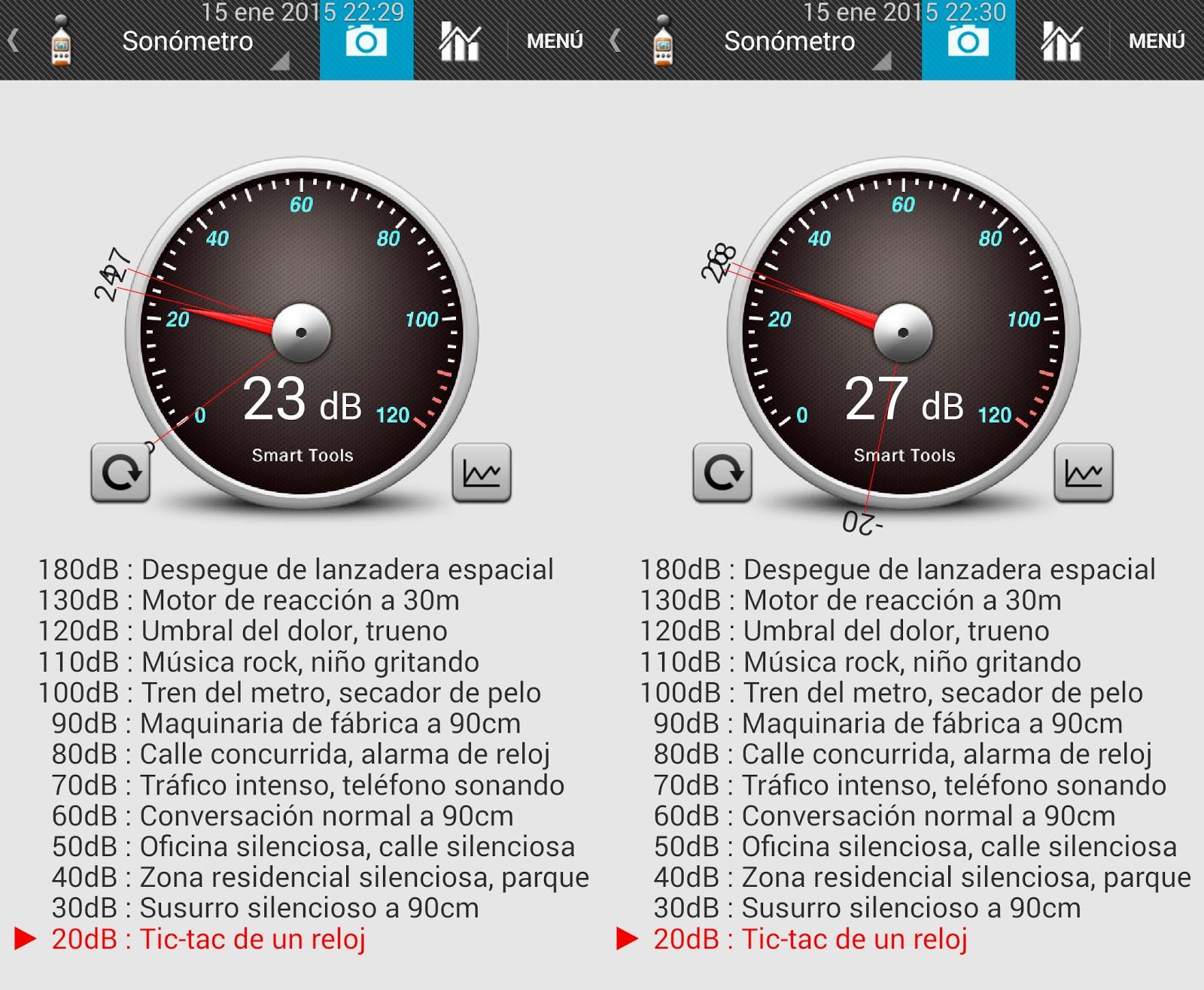 App sonómetro - PC apagado vs PC encendido