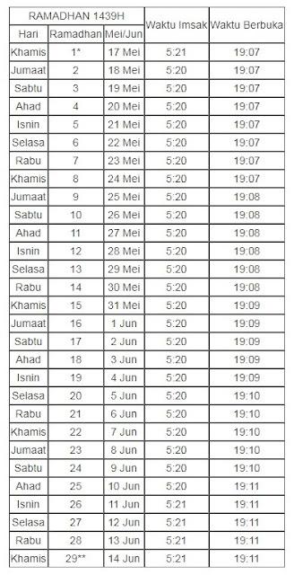 Jadual Waktu Imsak dan Berbuka Puasa Johor Bahru 2018