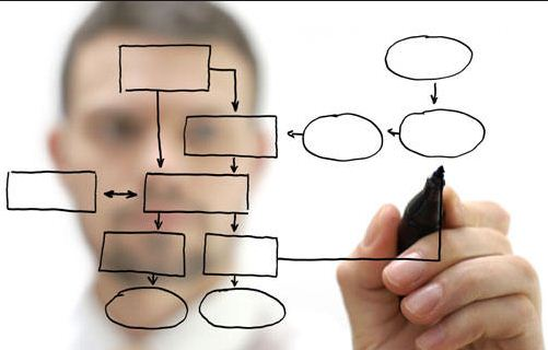 kerangka penelitian komunikasi,riset komunikasi, contoh kerangka riset komunikasi