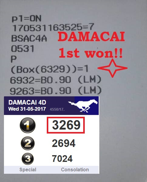 Uncle Kumar Super 4D wins Damacai (Kuda) 1+3D 1st (FIRST) top podium prize in Malaysia lottery on 31 May 2017, Wednesday.