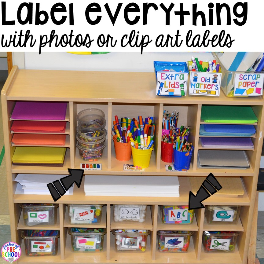 Classroom Center Ideas ~ How to set up and plan for your art center in an early