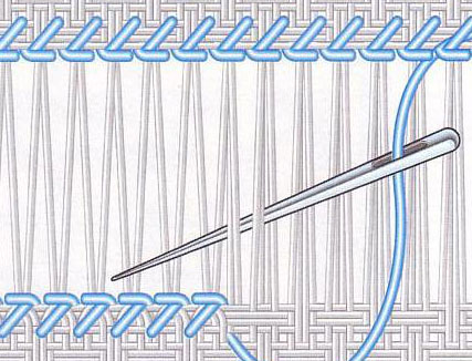 Мережка как способ декорирования изделий