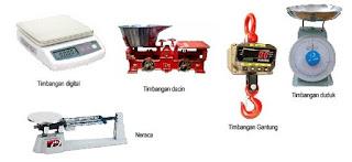 Macam-Macam Alat Ukur yang Digunakan dalam Dunia Perdagangan