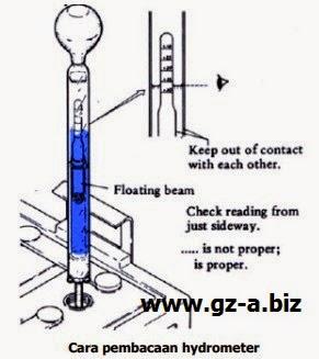 Membaca hydrometer