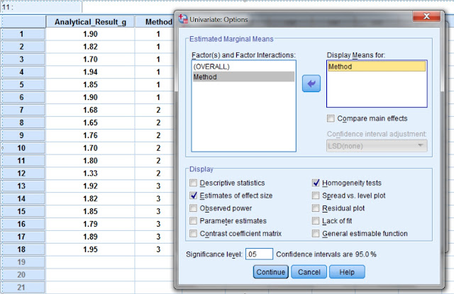 The SPSS dialog box Options: estimates of effect size and homogeinity tests are selected