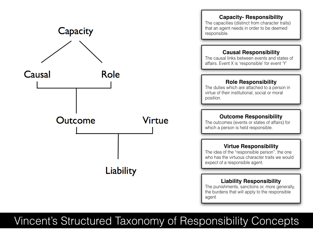 Philosophical disquisitions the logical space of algocracy redux this is something i stumbled upon early in my phd research about the philosophy of criminal responsibility falaconquin