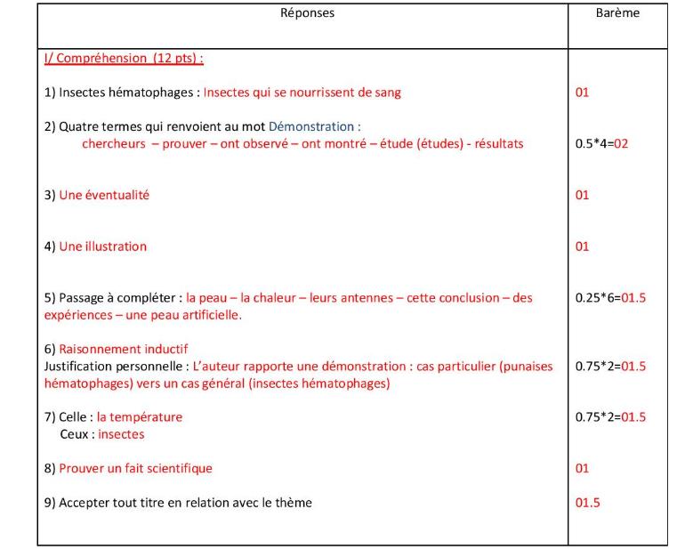 اختبار اللغة الفرنسية للسنة الثانية ثانوي الفصل الأول مع التصحيح شعبة آداب ولغات أجنبية