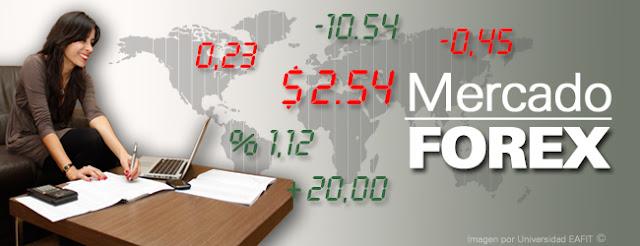 Mercado FOREX - Entenda como funciona