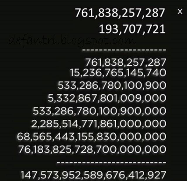 Perkembangan Bilangan Prima Terbesar